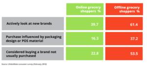 GlobalData consumer survey (February 2018)